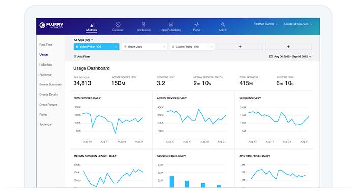 app analytics door Flurry